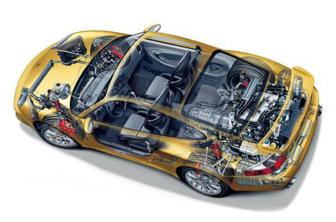 汽车开关润滑脂要求